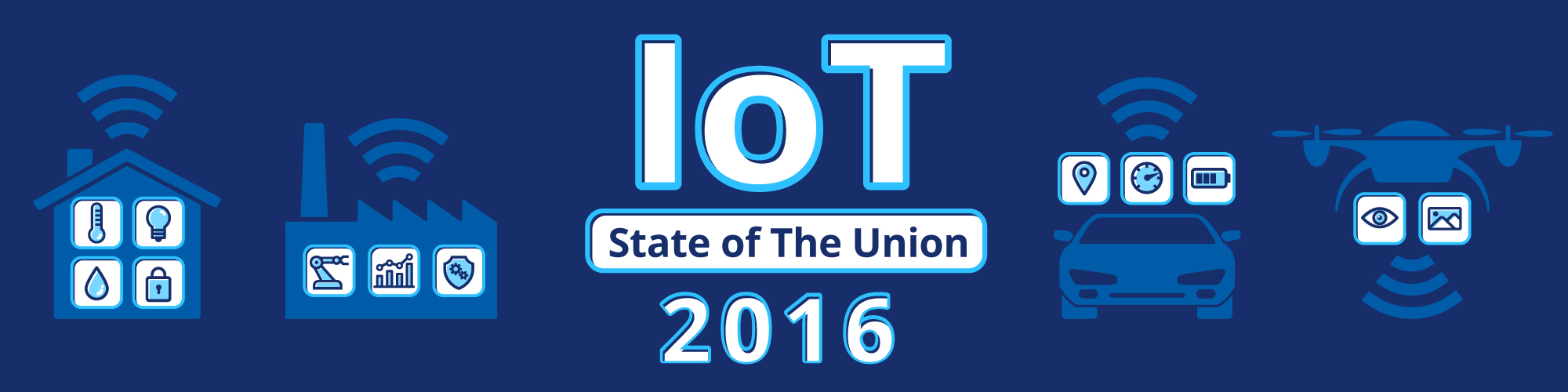 IoT Startup State Of The Union 2016