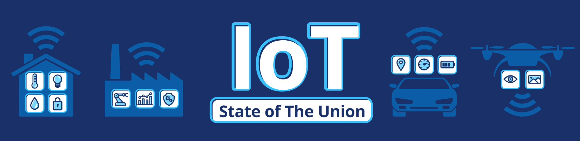 Wing's IoT Startup State Of The Union: An Update