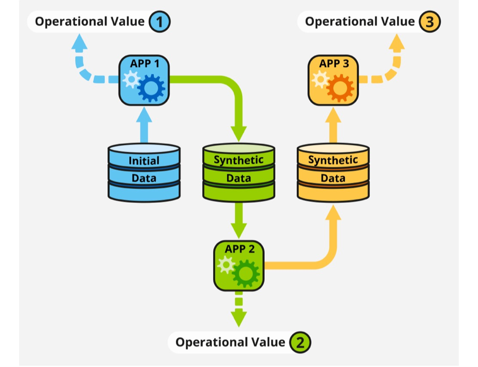 Why Data-First Applications Will Come To Rule Enterprise Software - Wing
